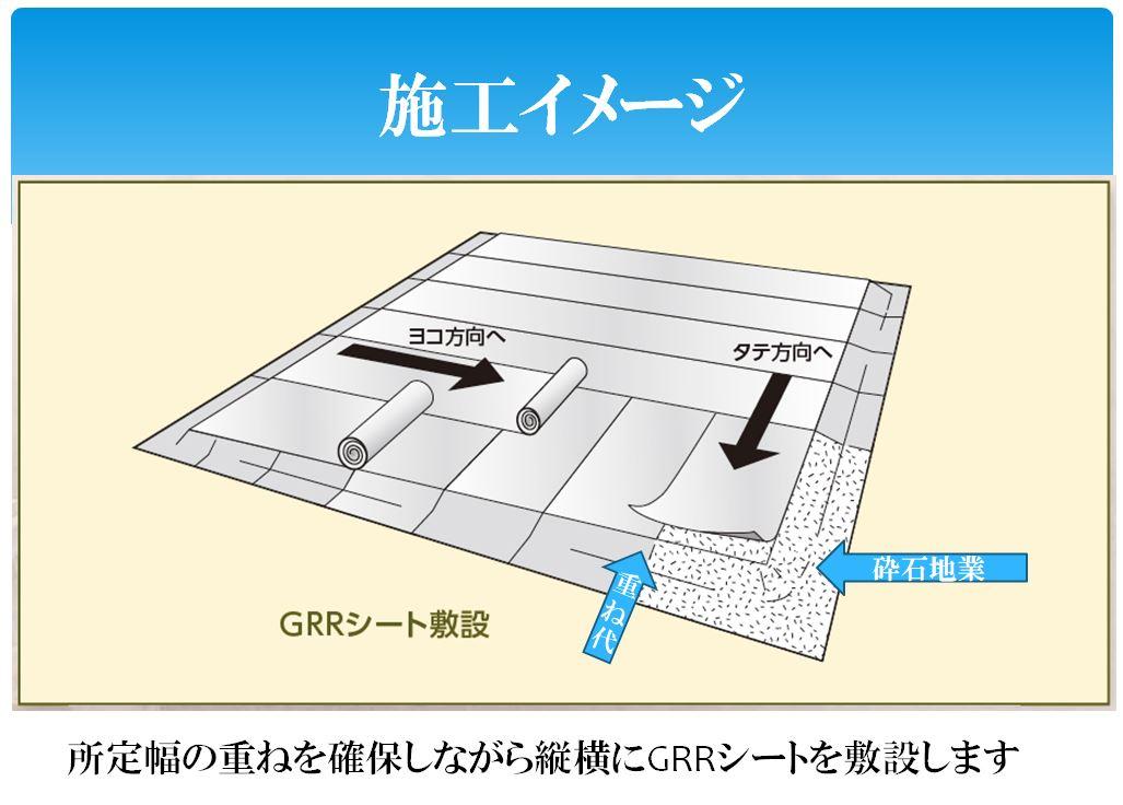 GRRシート工法